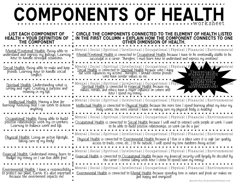 ponents of Health Worksheets 004