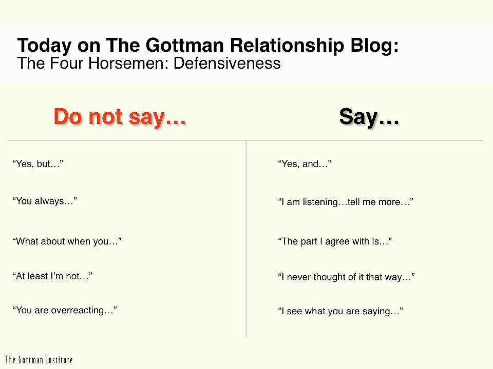 Gottman Defensiveness reframe Healthy MarriageHealthy RelationshipsGottman