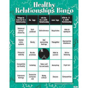 Relationship Boundaries Worksheet