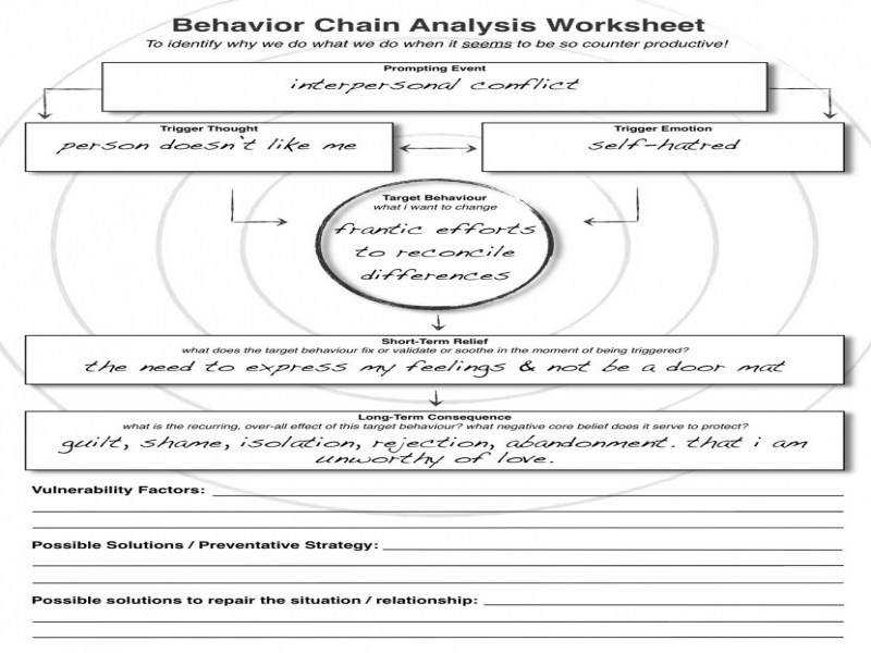 Healthy Relationships Worksheets Semnext