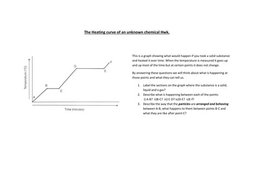 Graphs and heating cooling curves worksheet by allanscience Teaching Resources Tes