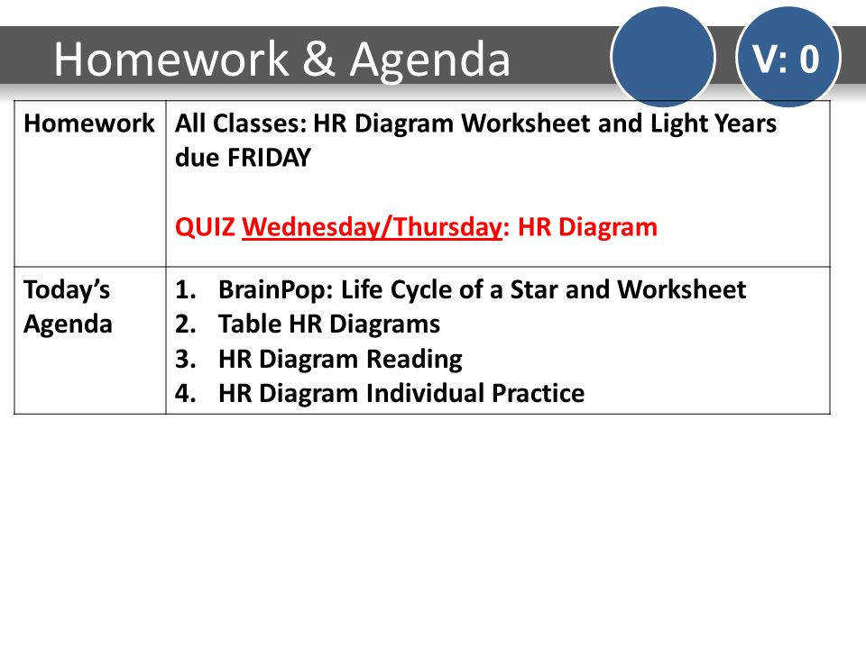 2 Homework & Agenda V 0 HomeworkAll Classes HR Diagram Worksheet