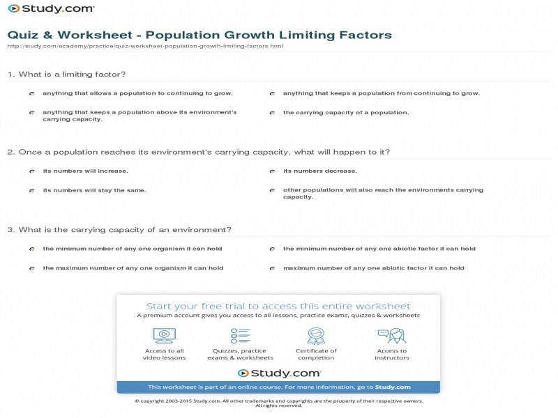 Quiz & Worksheet – Population Growth Limiting Factors