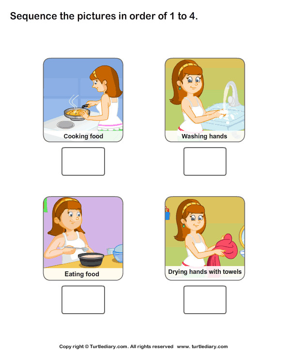 Personal Hygiene Sequence the