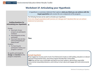 the Articulating your Hypothesis worksheet