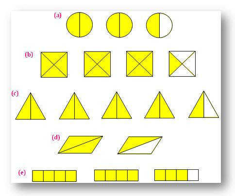 Worksheet on Changing Fractions Improper Fraction to a Whole or Mixed Fraction