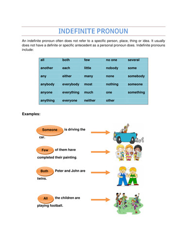 Indefinite Pronouns explanation Exercises with Answer Key by laila masood Teaching Resources Tes