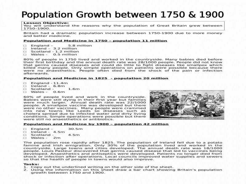 Industrial Revolution Population Growth