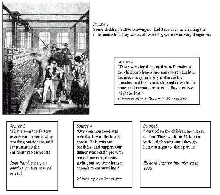 Worksheets Industrial Revolution Worksheet industrial revolution worksheets fireyourmentor free printable quotes quotesgram primary sources worksheet follow