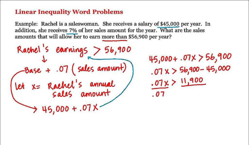 Pre Calculus Linear Inequality Word Problems