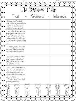 This blog post contains this FREE inference worksheet that can be used as a followup activity