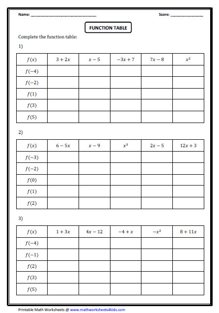 Function Tables Worksheet Highqualityeducation