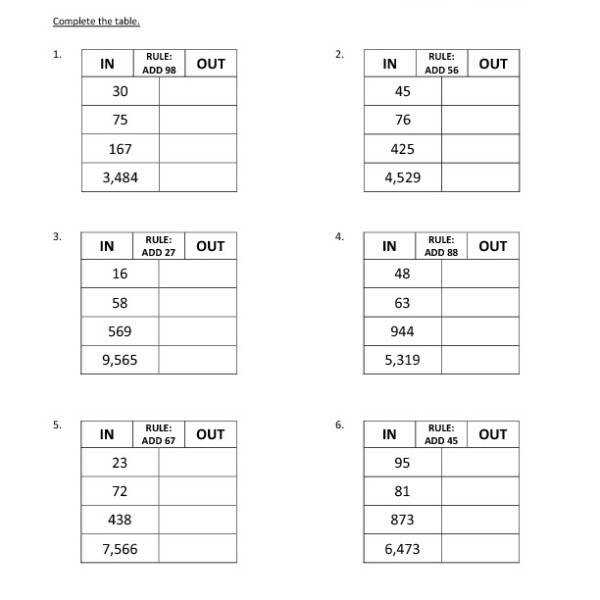 Third Grade – Addition and Subtraction – Addition Input Output Table