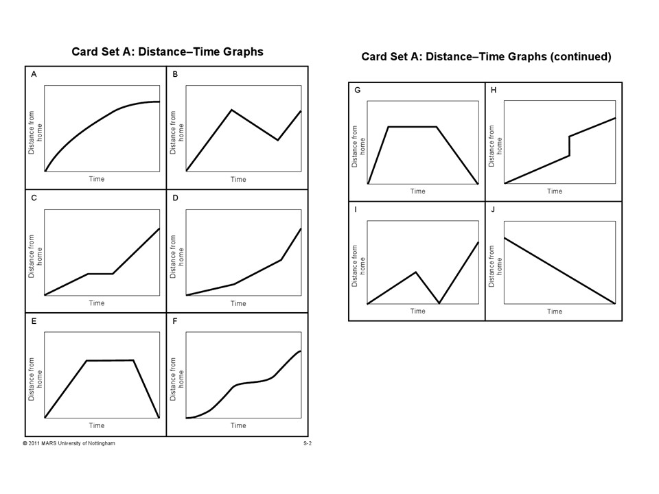 Interpreting Graphs Worksheet Homeschooldressage. From Shell Centre Map Project Interpreting Distance Time Graphs. High School. Interpreting Graphs Worksheet High School At Mspartners.co