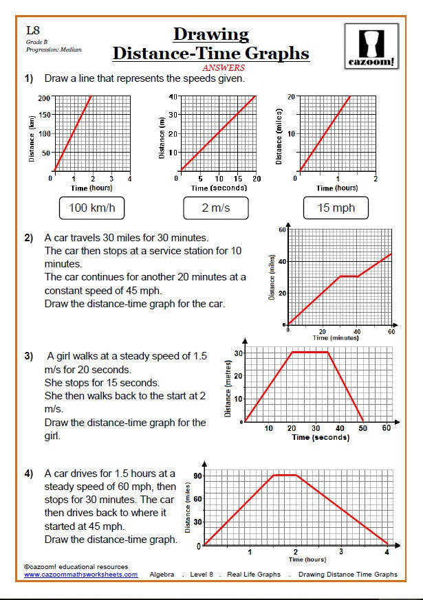Distance Speed Time Maths Worksheet Distance Speed Time Answer