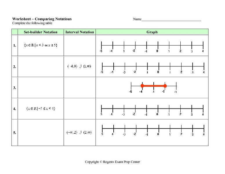 paring Notations 9th 10th Grade Worksheet