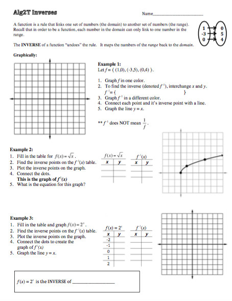 Algebra 2 Inverse Functions Worksheet Screen Shot 2015 11 07 at 5 09 06 PM