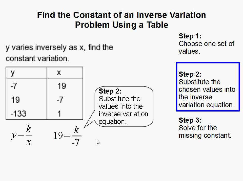 How to Find the Constant of an Inverse Variation Using a Table
