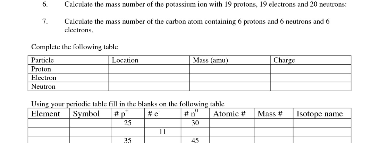 Isotope And Ions Protons Neutrons And Electrons Worksheet Table Isotopes