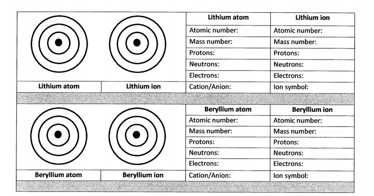 Printables Atoms And Ions Worksheet ions worksheet davezan atoms vs pdf google drive