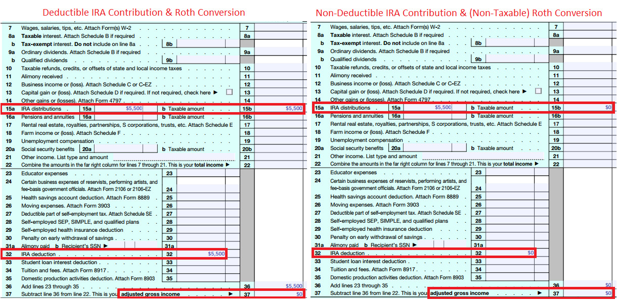 Sample Form 1040 Tax Return For Backdoor Roth Contribution Deductible Non Deductible IRA