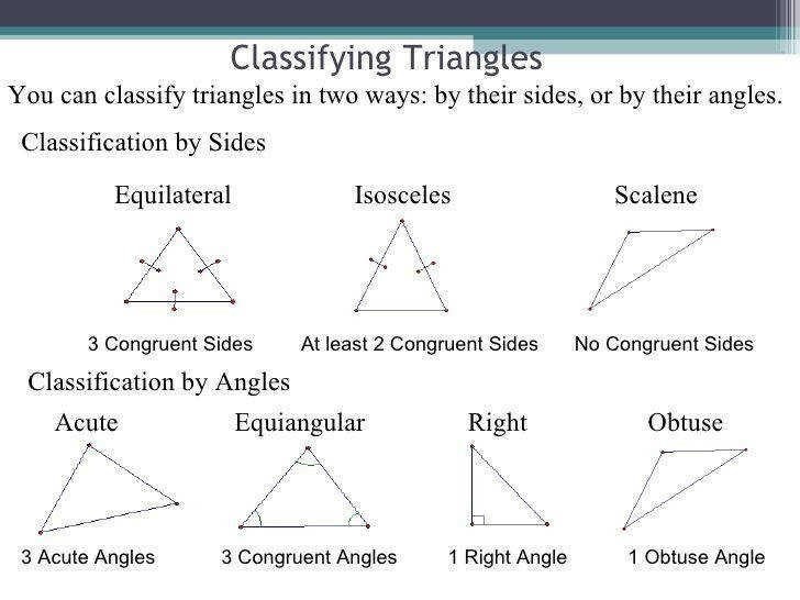 classification of triangles by angles and sides Google Search
