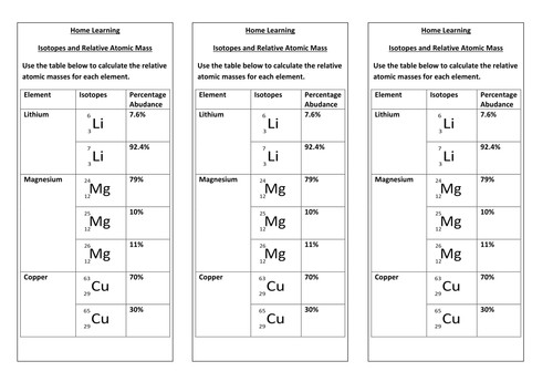 Isotope Worksheet
