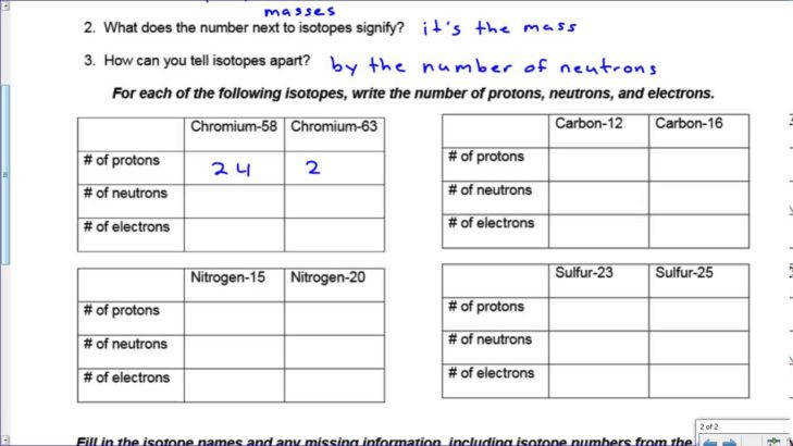 Medium Size of Worksheet chemistry Worksheet Isotope Notation Ions Protons Neutrons Electrons Drawing Atoms Worksheet