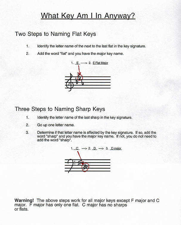 pencil handout What Key Am In Anyway worksheet Key Signature Practice