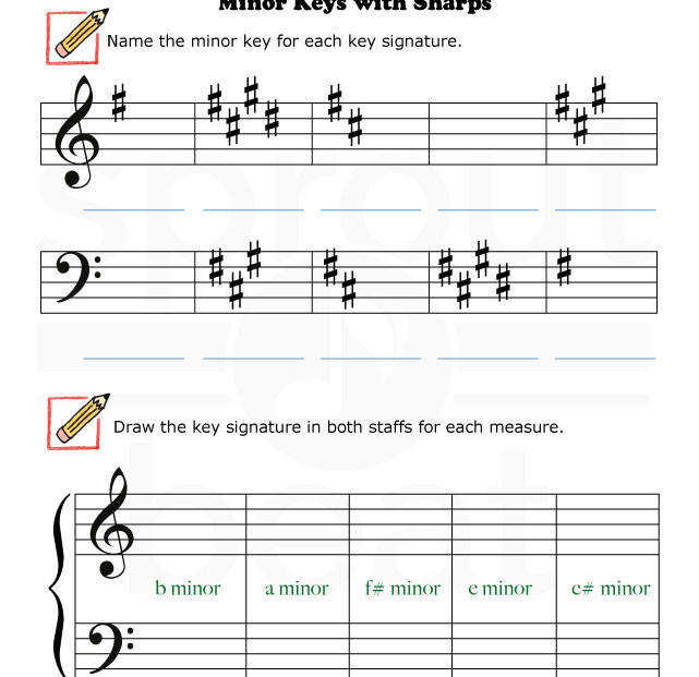 Music Worksheets Key Signatures Minor Sharps 004
