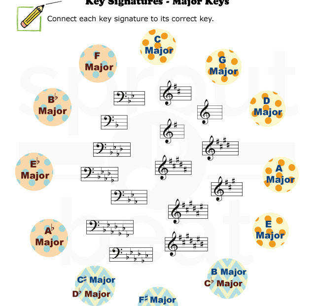 Key Signatures Worksheets