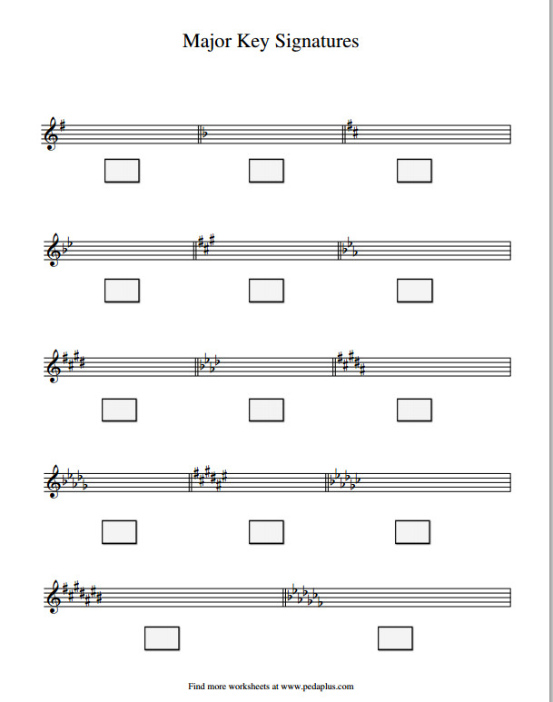 Key Signatures Major worksheet