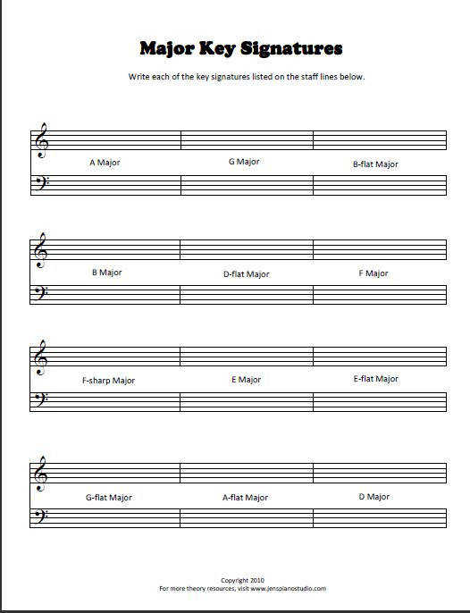 Key Signature Worksheet