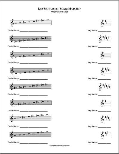 Idea – Key Signature Scale Matchup Music Worksheets