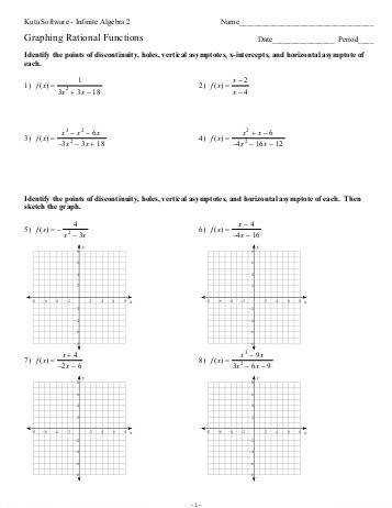 Collection of Trigonometry Worksheets Kuta browse