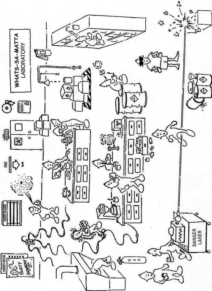 Lab Safety Picture Worksheet