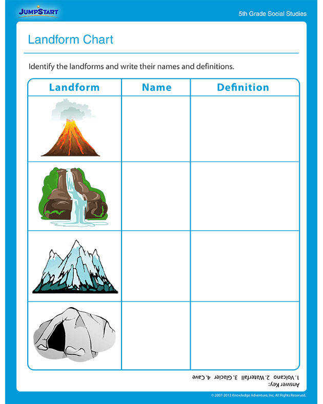 It's just a picture of Clean Landform Printable Worksheets