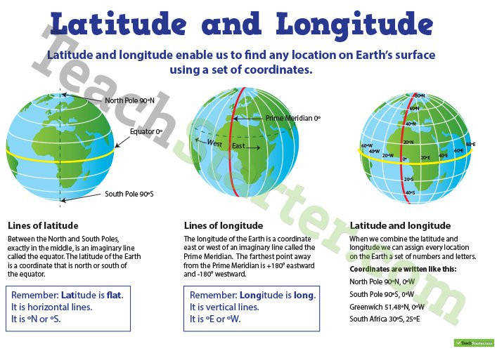 Longitude and Latitude Coordinates Worksheet