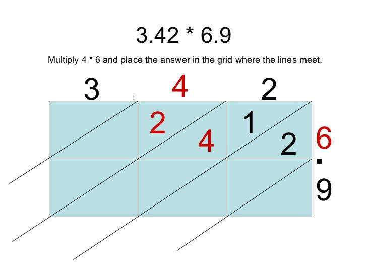 Exelent Math Drill Sheet Gift Worksheet Ideas Fwoobyinfo. Lattice Multiplication Worksheets Homeschooldressage. Worksheet. Lattice Math Worksheets At Mspartners.co