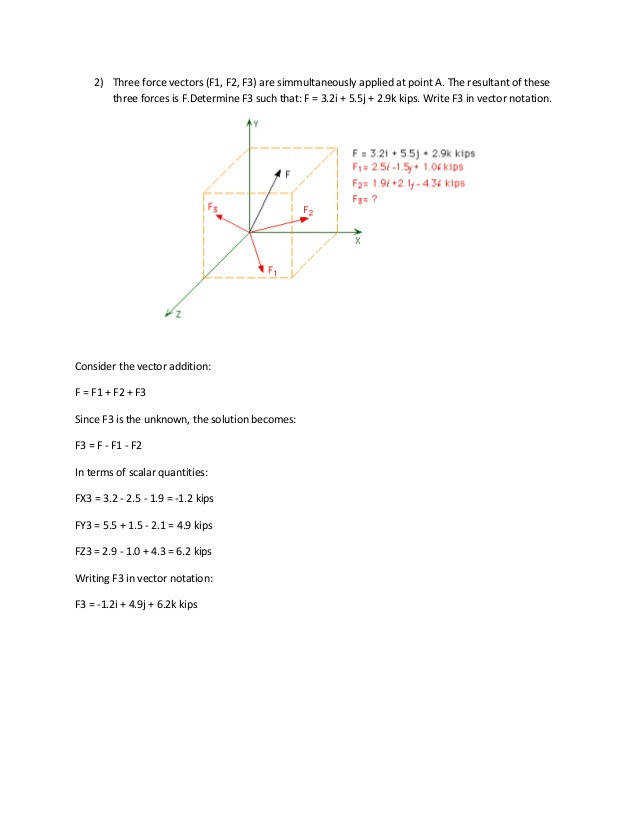 Use the law of sines and law of cosines to determine the resultant force vector caused by the two forces shown