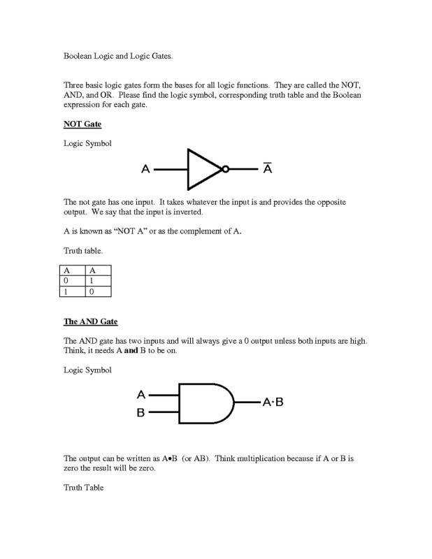 Full Size of Worksheet ideal Gas Laws Worksheet Naming Organic pounds Worksheet Size of Worksheet ideal Gas Laws Worksheet Naming Organic pounds