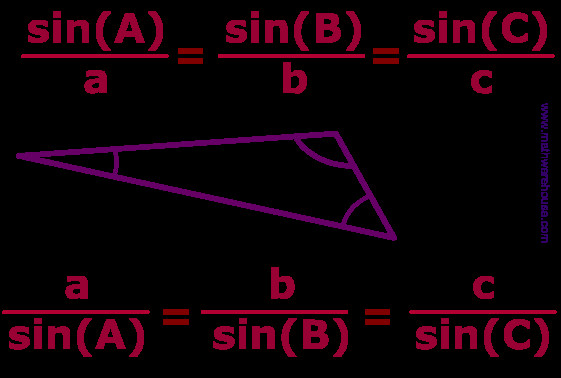 Law of Sines Formula