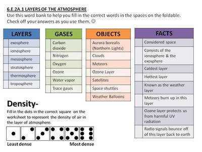 ATMOSPHERE FACTS