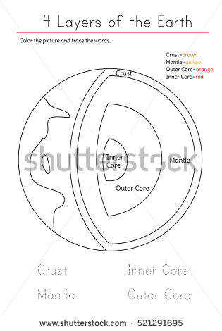 A worksheet of the the layers of Earth from crust to inner core