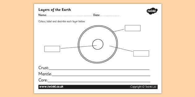 Layers of the Earth Worksheet the earth the earth worksheet the earth labelling