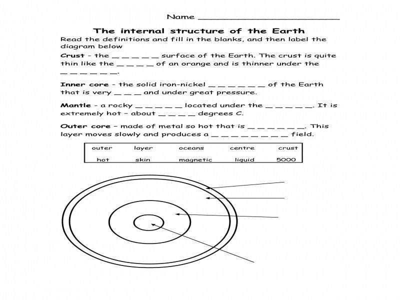 Layers of the earth worksheet homeschooldressage educade lesson plans discover real life volcanoes 2 earth s layers ccuart Gallery