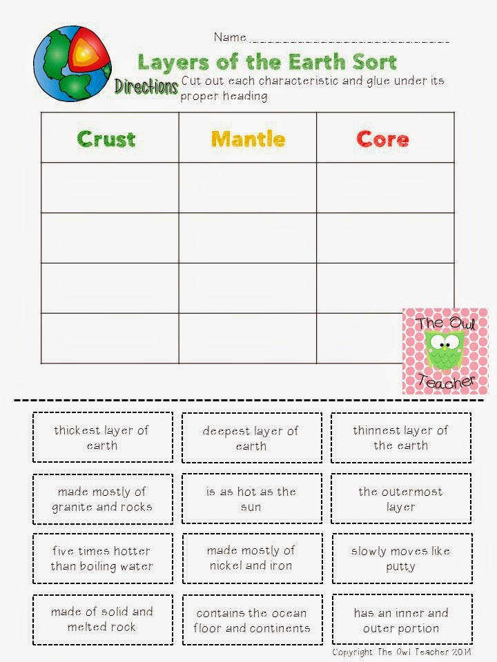Teaching Earth Changes with a Freebie