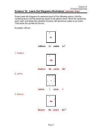 Science 10 Lewis Dot Diagrams Worksheet answer key