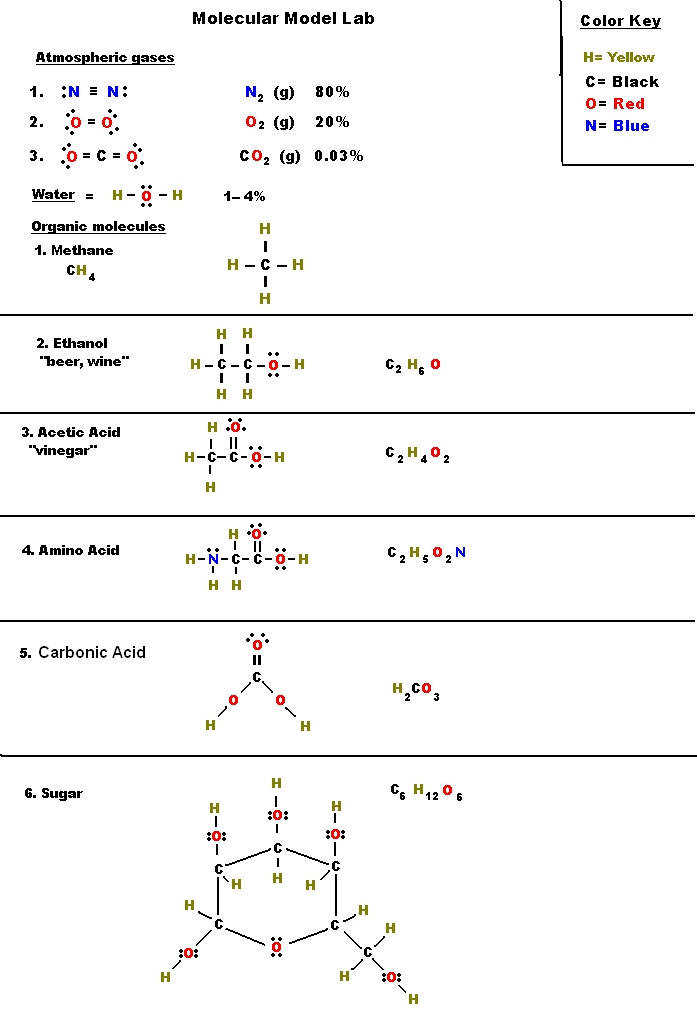 34 Worksheet Electron Dot Diagrams And Lewis Structures Answers