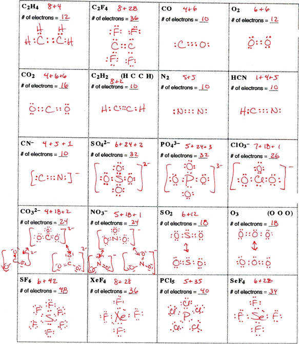 lewis structure practice worksheet. Black Bedroom Furniture Sets. Home Design Ideas